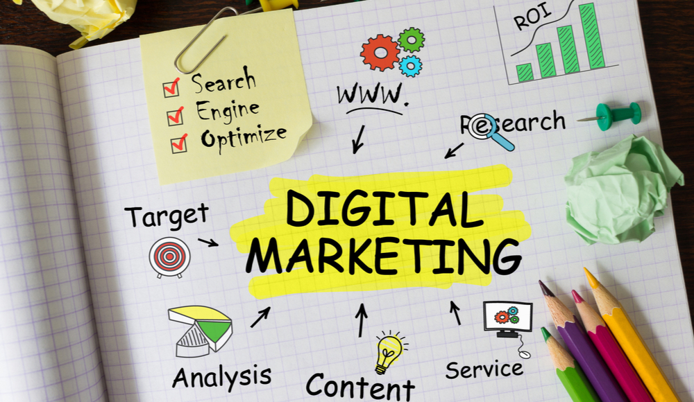Coding and Digital Marketing