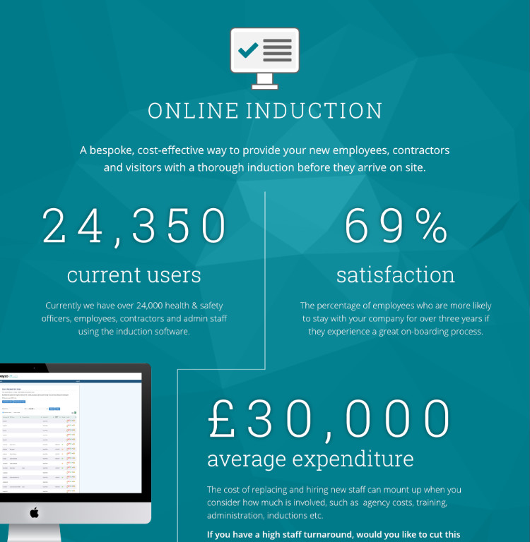 online induction infographic