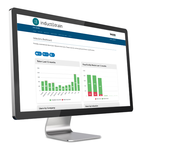 the induct&train dashboard includes detailed reports, insights and training records